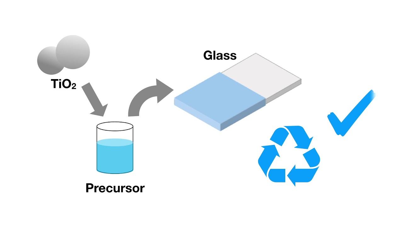 nanotechnologiaT2O